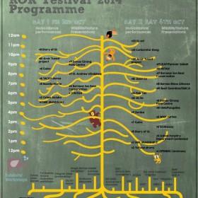 Rhytms of Rimba Wildlife Festival Sandakan 2014